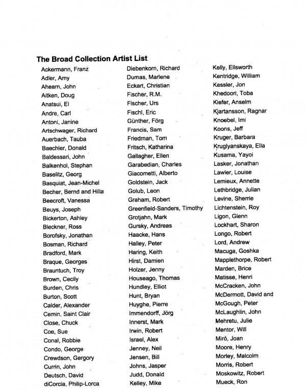 Artist's list One One992