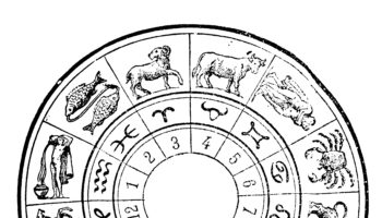 """""""An antique decorative map of the Zodiac. Engraving by Sidney Hall, London, 1825. Photo by N. Staykov (2009)See more antique cellestial maps on my iStock collection:"""""""