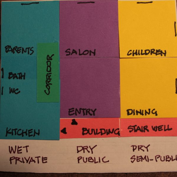 diagram of social-spatial organisation of a middle eastern home